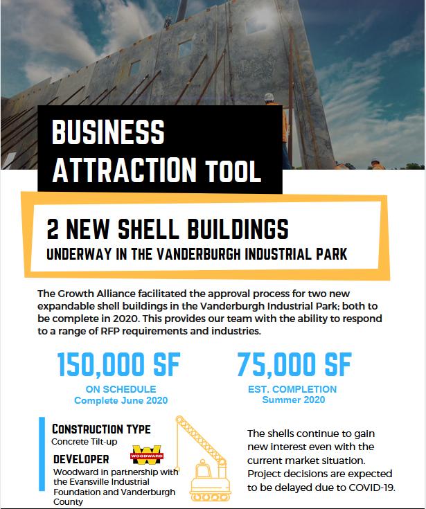 Shell Buildings Vanderburgh County, IN